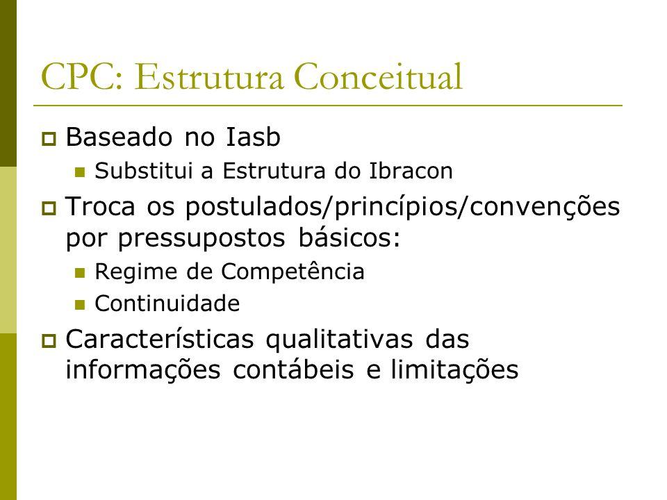 CPC: Estrutura Conceitual Baseado no Iasb Substitui a Estrutura do Ibracon Troca os postulados/princípios/convenções por pressupostos básicos: Regime