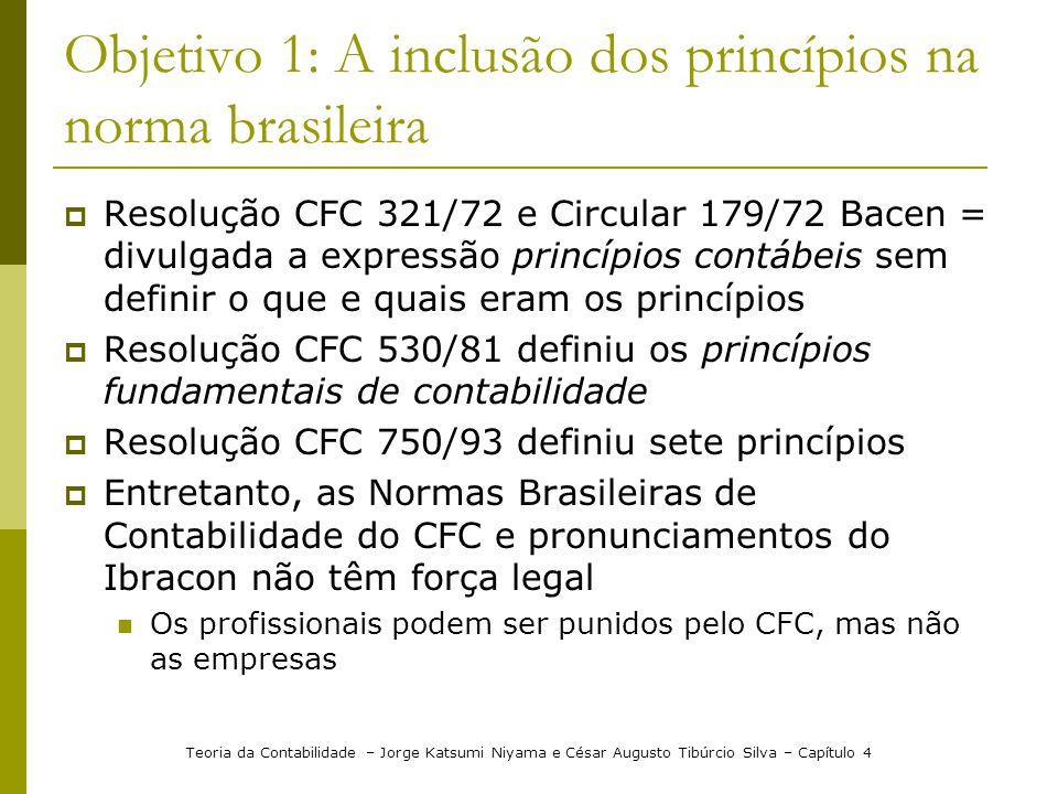 Objetivo 1: A inclusão dos princípios na norma brasileira Resolução CFC 321/72 e Circular 179/72 Bacen = divulgada a expressão princípios contábeis se
