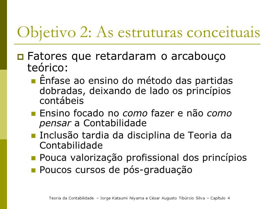 Objetivo 2: As estruturas conceituais Fatores que retardaram o arcabouço teórico: Ênfase ao ensino do método das partidas dobradas, deixando de lado o