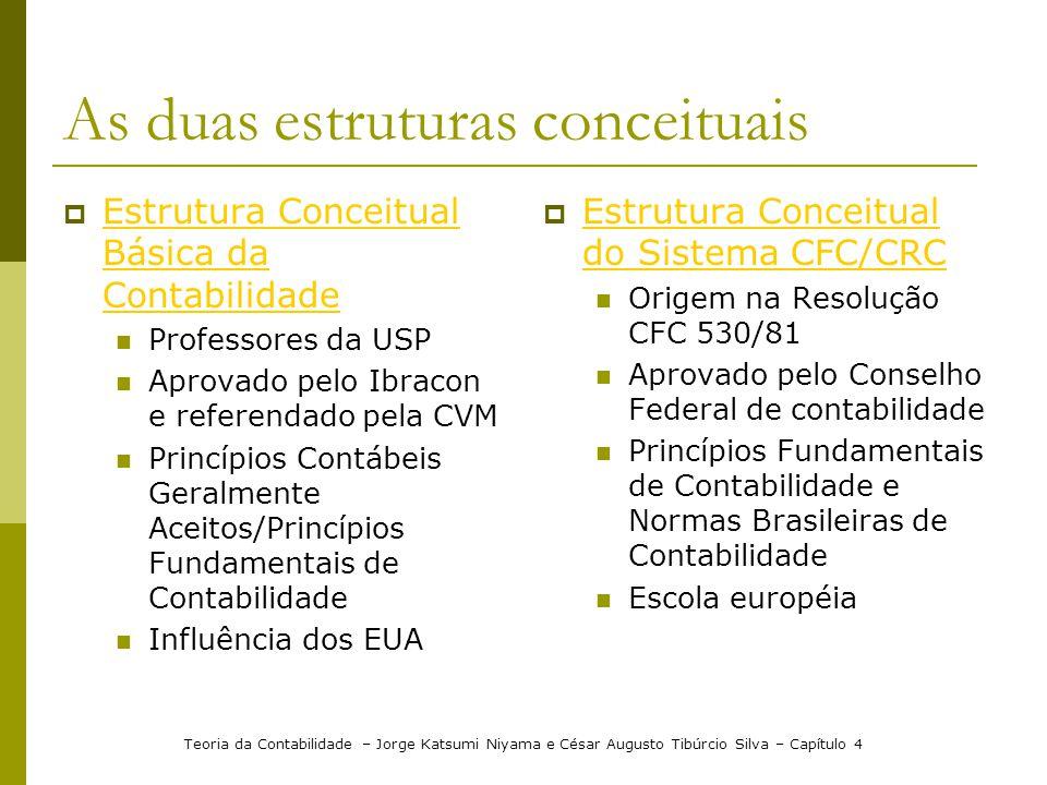 As duas estruturas conceituais Estrutura Conceitual Básica da Contabilidade Estrutura Conceitual Básica da Contabilidade Professores da USP Aprovado p