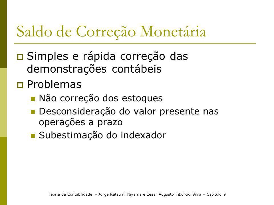 Saldo de Correção Monetária Simples e rápida correção das demonstrações contábeis Problemas Não correção dos estoques Desconsideração do valor present