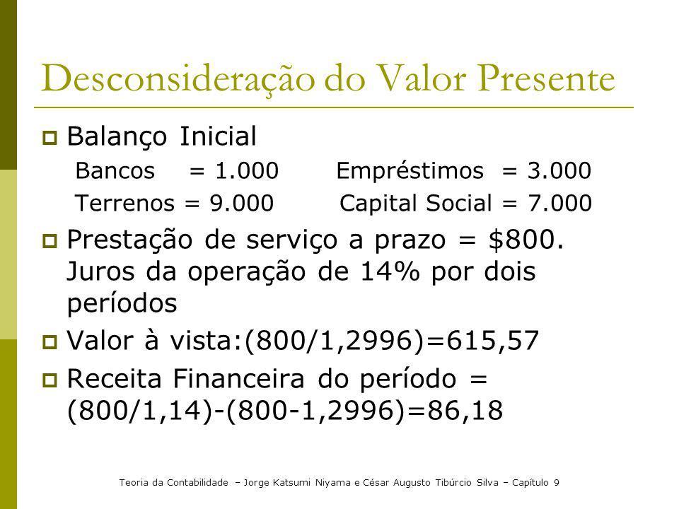 Desconsideração do Valor Presente Balanço Inicial Bancos = 1.000 Empréstimos = 3.000 Terrenos = 9.000 Capital Social = 7.000 Prestação de serviço a pr