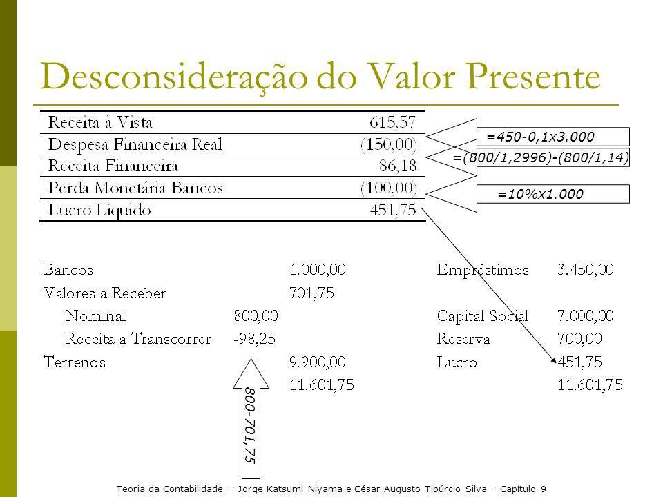 Desconsideração do Valor Presente =(800/1,2996)-(800/1,14) =10%x1.000 800-701,75 Teoria da Contabilidade – Jorge Katsumi Niyama e César Augusto Tibúrc