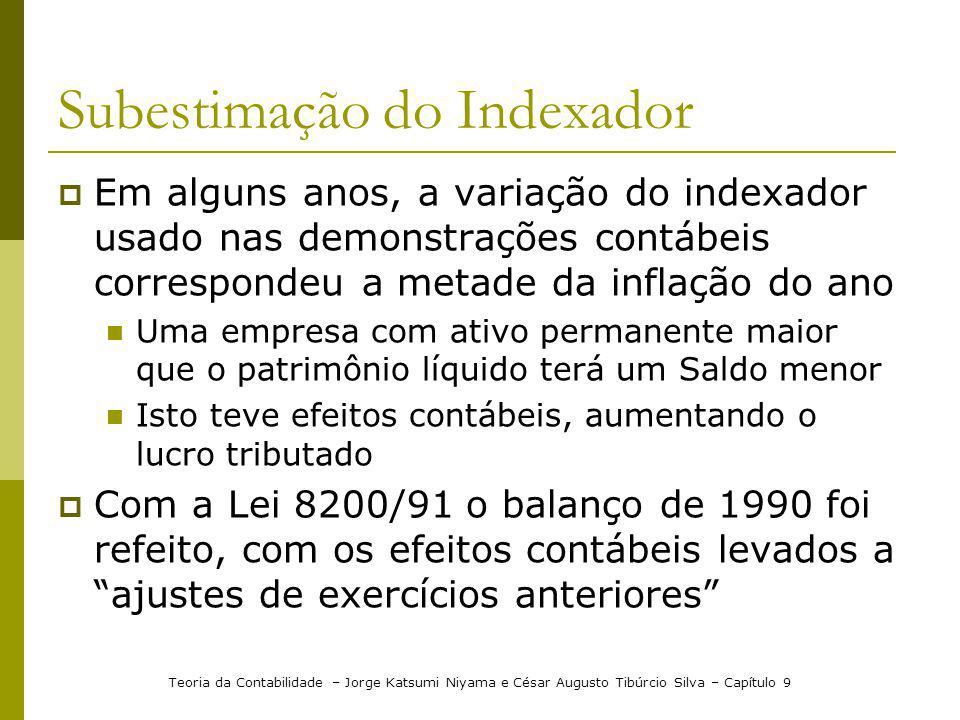 Subestimação do Indexador Em alguns anos, a variação do indexador usado nas demonstrações contábeis correspondeu a metade da inflação do ano Uma empre