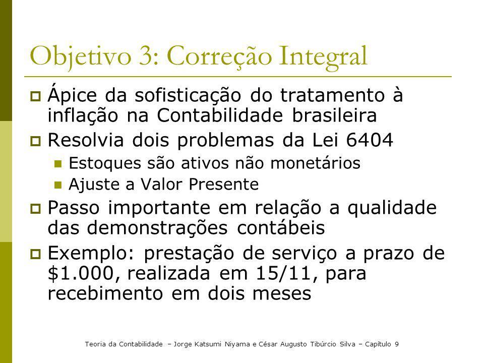 Objetivo 3: Correção Integral Ápice da sofisticação do tratamento à inflação na Contabilidade brasileira Resolvia dois problemas da Lei 6404 Estoques