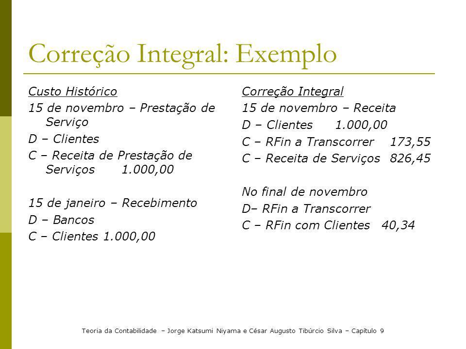 Correção Integral: Exemplo Custo Histórico 15 de novembro – Prestação de Serviço D – Clientes C – Receita de Prestação de Serviços1.000,00 15 de janei