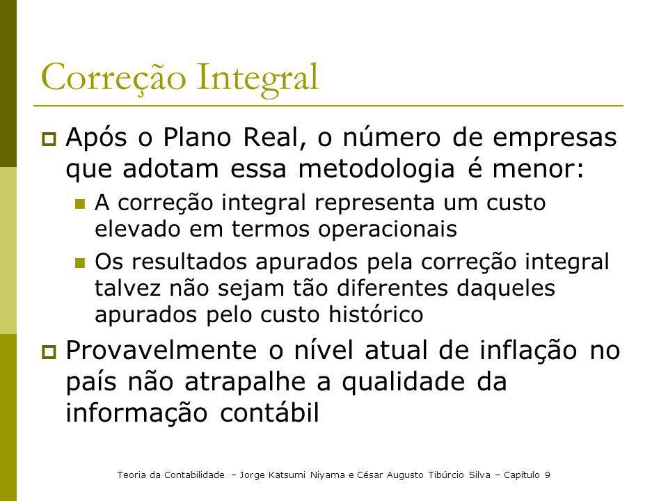 Correção Integral Após o Plano Real, o número de empresas que adotam essa metodologia é menor: A correção integral representa um custo elevado em term