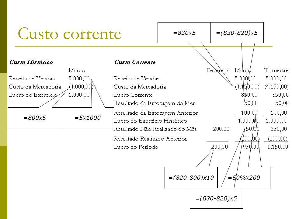 Custo corrente =(820-800)x10 =800x5 =5x1000 =830x5=(830-820)x5 =50%x200 =(830-820)x5