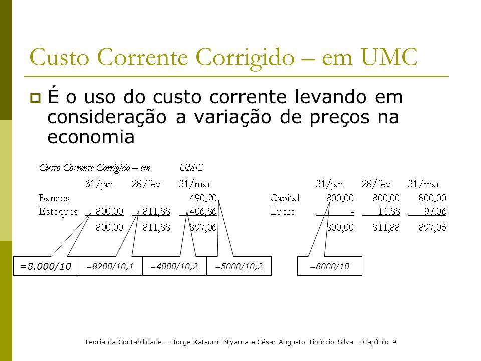 Custo Corrente Corrigido – em UMC É o uso do custo corrente levando em consideração a variação de preços na economia Teoria da Contabilidade – Jorge K