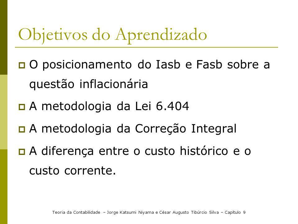 Objetivos do Aprendizado O posicionamento do Iasb e Fasb sobre a questão inflacionária A metodologia da Lei 6.404 A metodologia da Correção Integral A