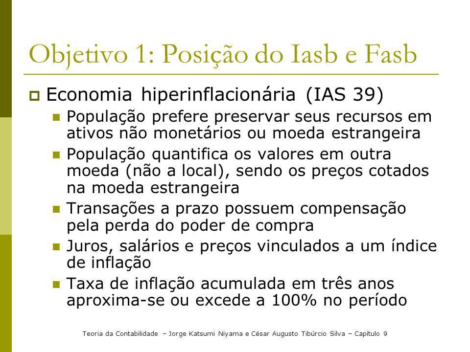Objetivo 1: Posição do Iasb e Fasb Economia hiperinflacionária (IAS 39) População prefere preservar seus recursos em ativos não monetários ou moeda es