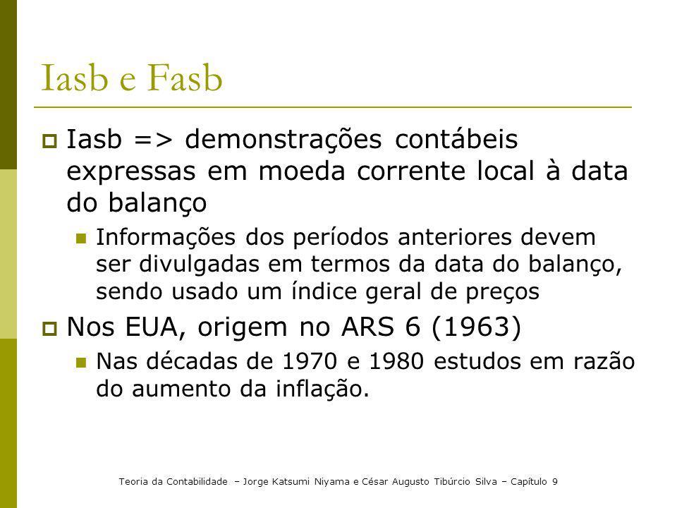 Iasb e Fasb Iasb => demonstrações contábeis expressas em moeda corrente local à data do balanço Informações dos períodos anteriores devem ser divulgad