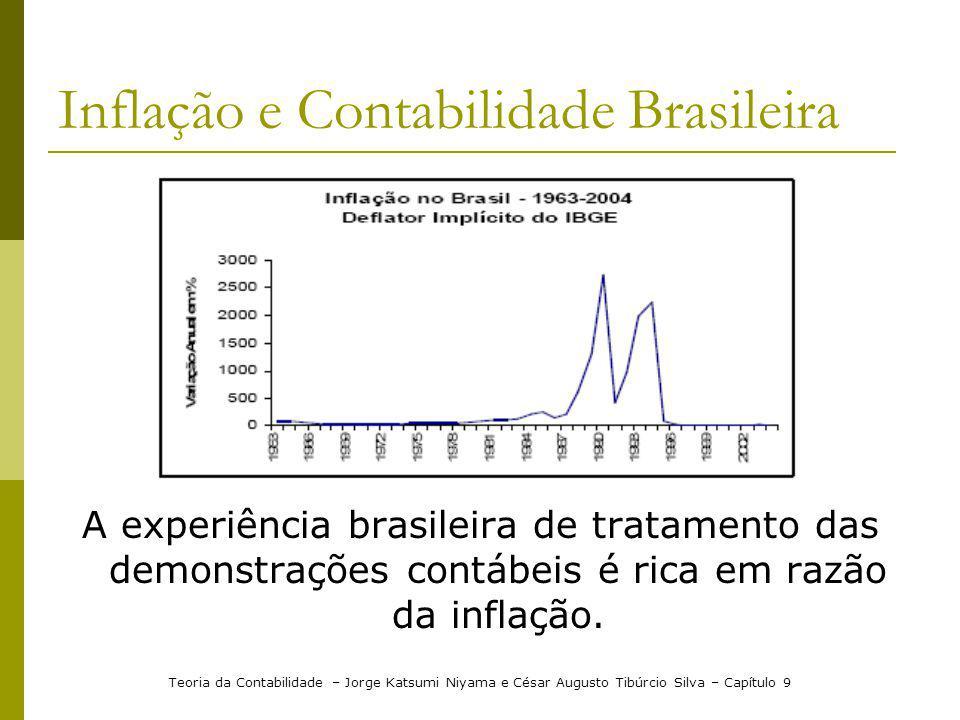 Inflação e Contabilidade Brasileira A experiência brasileira de tratamento das demonstrações contábeis é rica em razão da inflação. Teoria da Contabil