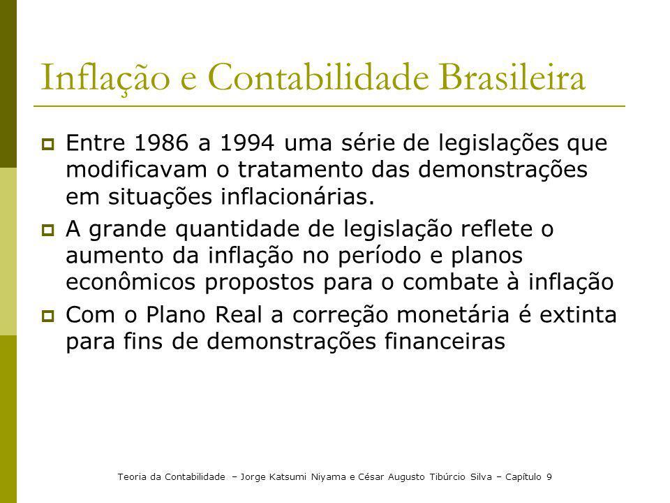 Inflação e Contabilidade Brasileira Entre 1986 a 1994 uma série de legislações que modificavam o tratamento das demonstrações em situações inflacionár
