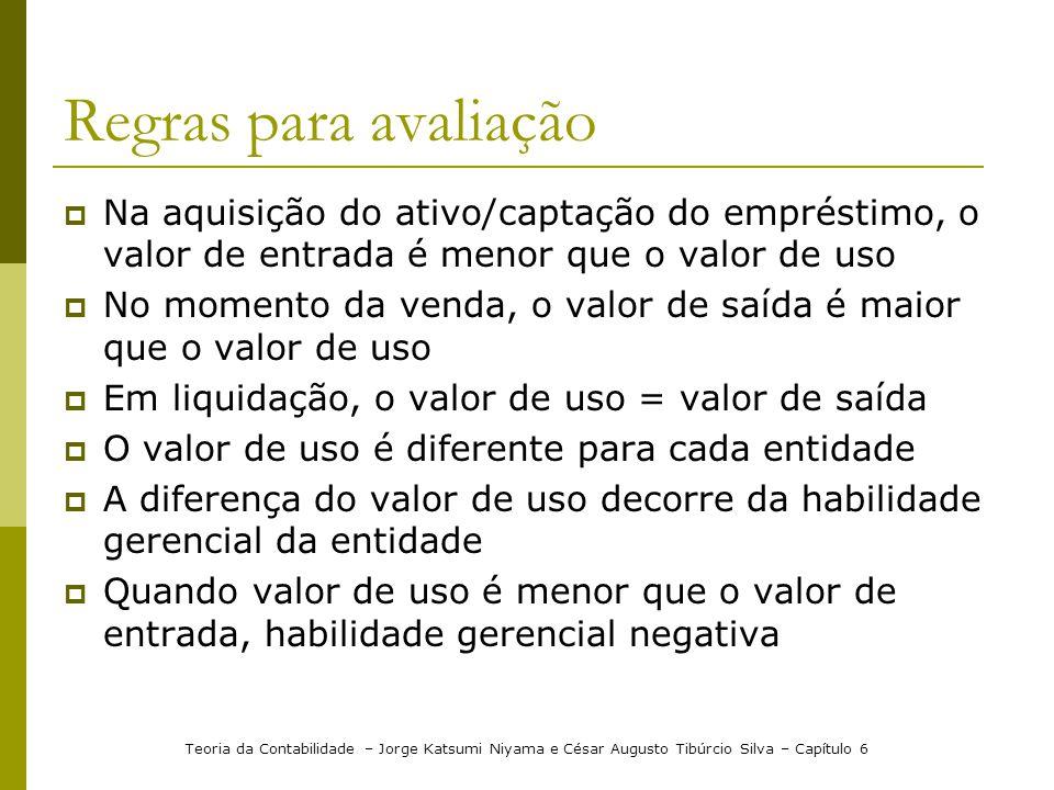 Regras para avaliação Na aquisição do ativo/captação do empréstimo, o valor de entrada é menor que o valor de uso No momento da venda, o valor de saíd