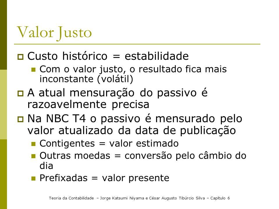 Valor Justo Custo histórico = estabilidade Com o valor justo, o resultado fica mais inconstante (volátil) A atual mensuração do passivo é razoavelment