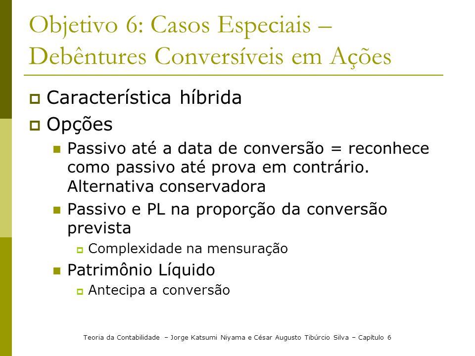 Objetivo 6: Casos Especiais – Debêntures Conversíveis em Ações Característica híbrida Opções Passivo até a data de conversão = reconhece como passivo