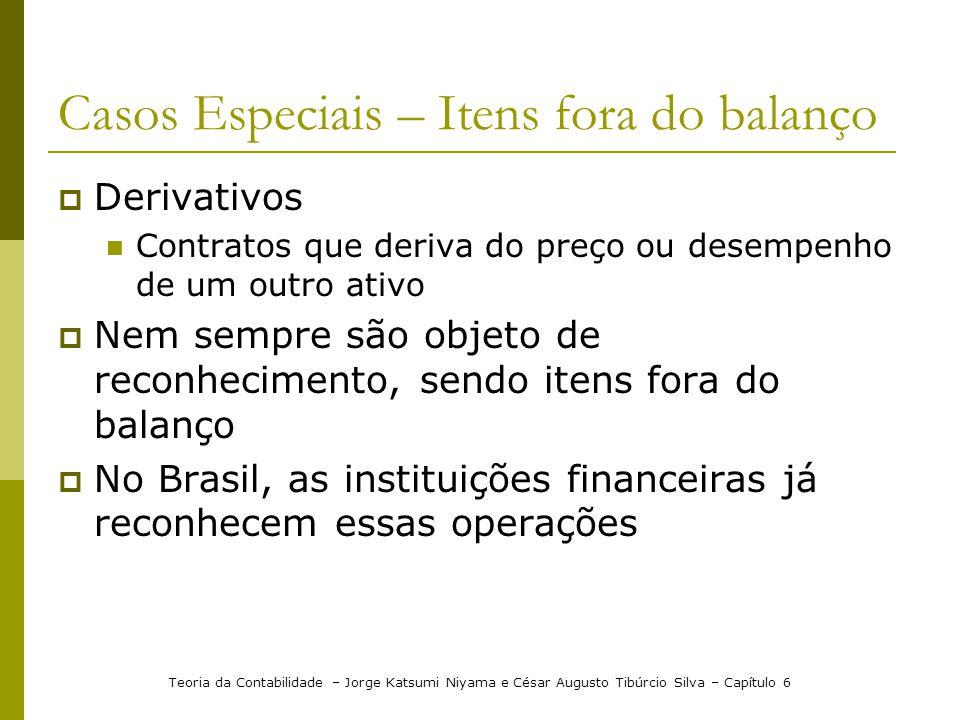 Casos Especiais – Itens fora do balanço Derivativos Contratos que deriva do preço ou desempenho de um outro ativo Nem sempre são objeto de reconhecime