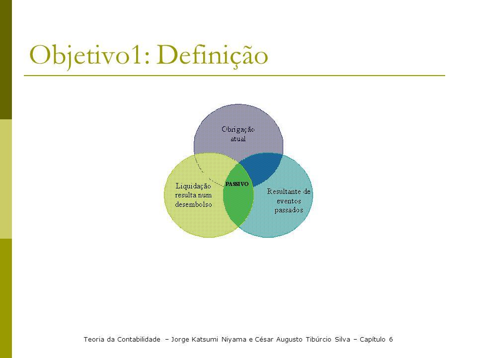 Objetivo1: Definição Teoria da Contabilidade – Jorge Katsumi Niyama e César Augusto Tibúrcio Silva – Capítulo 6