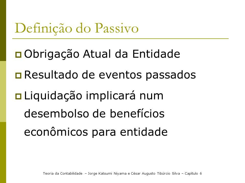 Definição do Passivo Obrigação Atual da Entidade Resultado de eventos passados Liquidação implicará num desembolso de benefícios econômicos para entid