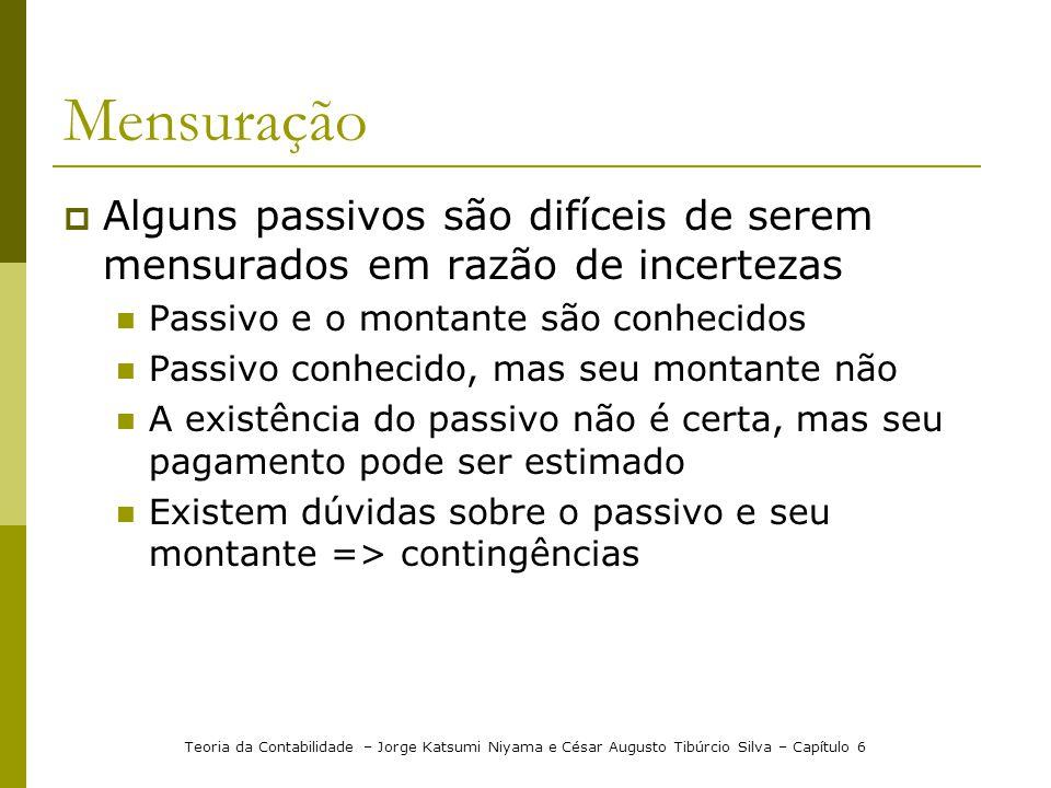 Mensuração Alguns passivos são difíceis de serem mensurados em razão de incertezas Passivo e o montante são conhecidos Passivo conhecido, mas seu mont