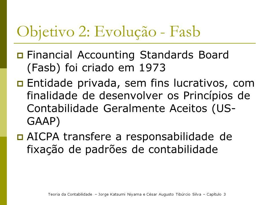 Objetivo 2: Evolução - Fasb Financial Accounting Standards Board (Fasb) foi criado em 1973 Entidade privada, sem fins lucrativos, com finalidade de desenvolver os Princípios de Contabilidade Geralmente Aceitos (US- GAAP) AICPA transfere a responsabilidade de fixação de padrões de contabilidade Teoria da Contabilidade – Jorge Katsumi Niyama e César Augusto Tibúrcio Silva – Capítulo 3