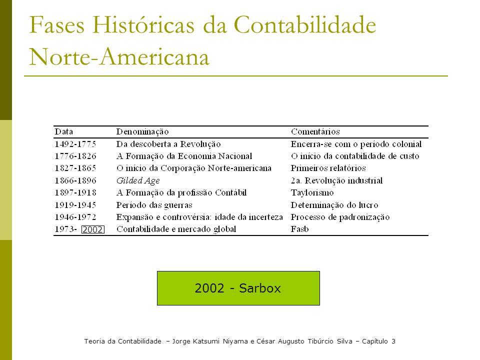 Fases Históricas da Contabilidade Norte-Americana Teoria da Contabilidade – Jorge Katsumi Niyama e César Augusto Tibúrcio Silva – Capítulo 3 2002 2002 - Sarbox
