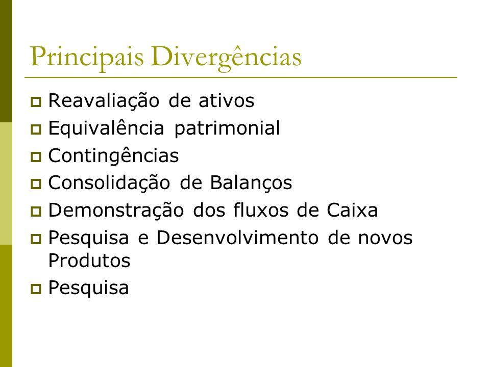 Principais Divergências Reavaliação de ativos Equivalência patrimonial Contingências Consolidação de Balanços Demonstração dos fluxos de Caixa Pesquisa e Desenvolvimento de novos Produtos Pesquisa