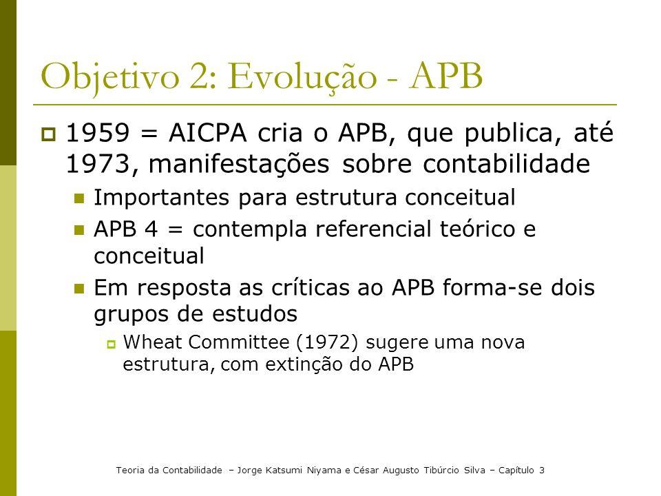 Objetivo 2: Evolução - APB 1959 = AICPA cria o APB, que publica, até 1973, manifestações sobre contabilidade Importantes para estrutura conceitual APB 4 = contempla referencial teórico e conceitual Em resposta as críticas ao APB forma-se dois grupos de estudos Wheat Committee (1972) sugere uma nova estrutura, com extinção do APB Teoria da Contabilidade – Jorge Katsumi Niyama e César Augusto Tibúrcio Silva – Capítulo 3