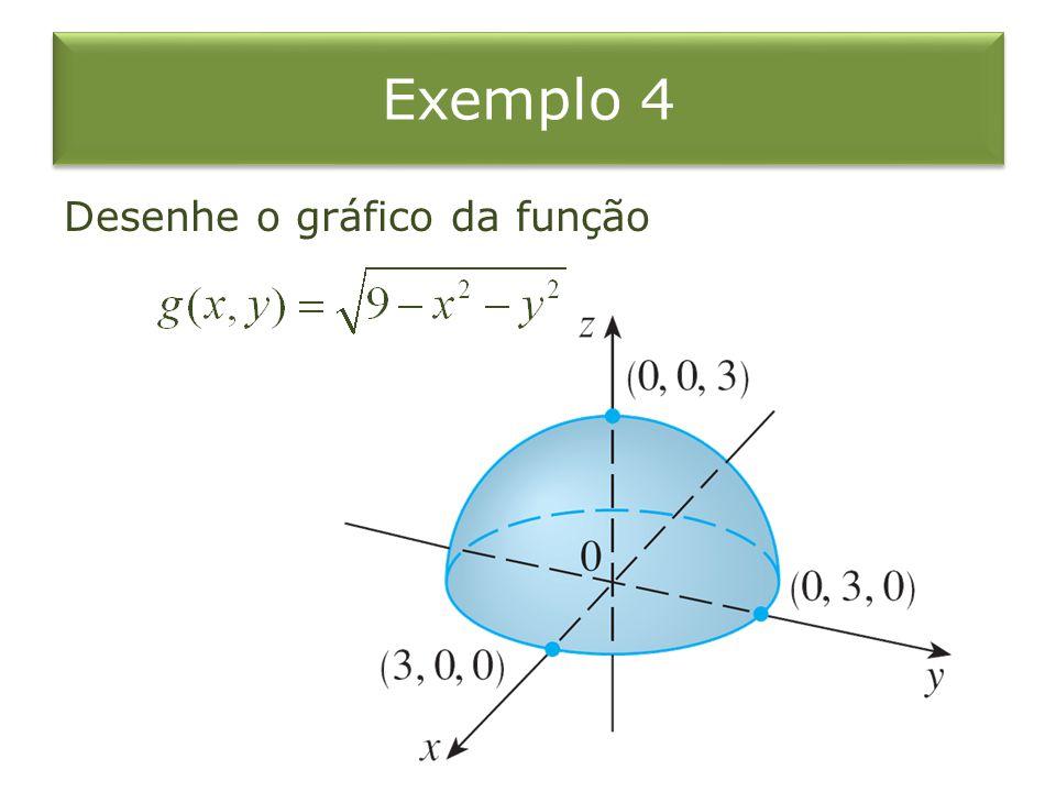 Exemplo 4 Desenhe o gráfico da função
