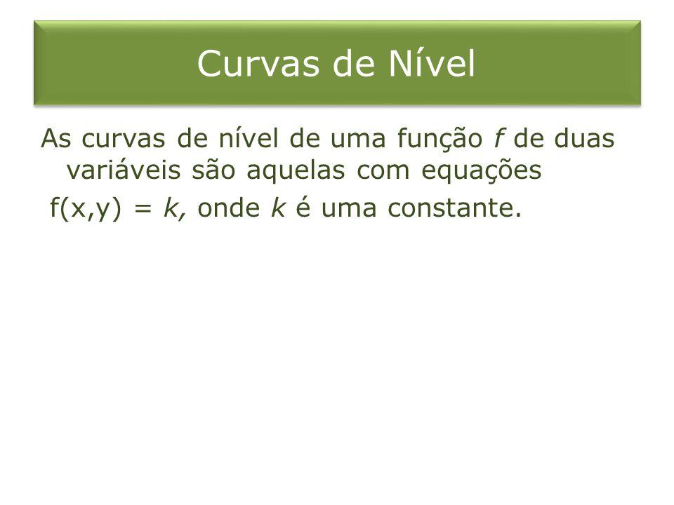 Curvas de Nível As curvas de nível de uma função f de duas variáveis são aquelas com equações f(x,y) = k, onde k é uma constante.