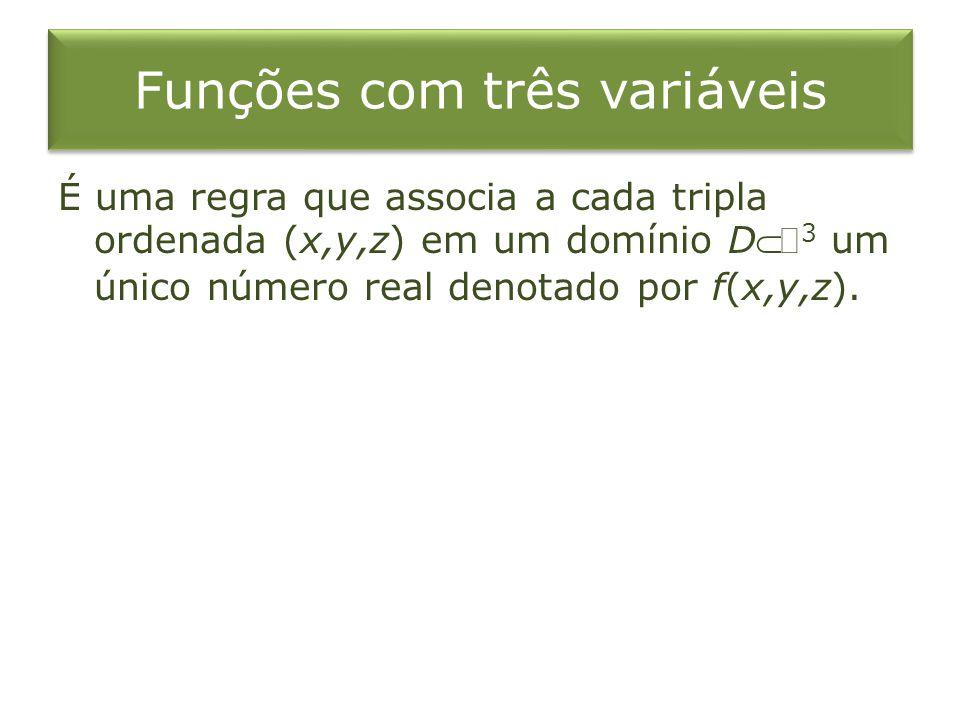 Funções com três variáveis É uma regra que associa a cada tripla ordenada (x,y,z) em um domínio D 3 um único número real denotado por f(x,y,z).