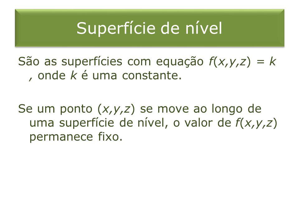 Superfície de nível São as superfícies com equação f(x,y,z) = k, onde k é uma constante. Se um ponto (x,y,z) se move ao longo de uma superfície de nív