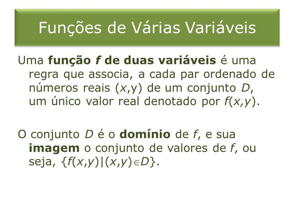 Uma função f de duas variáveis é uma regra que associa, a cada par ordenado de números reais (x,y) de um conjunto D, um único valor real denotado por