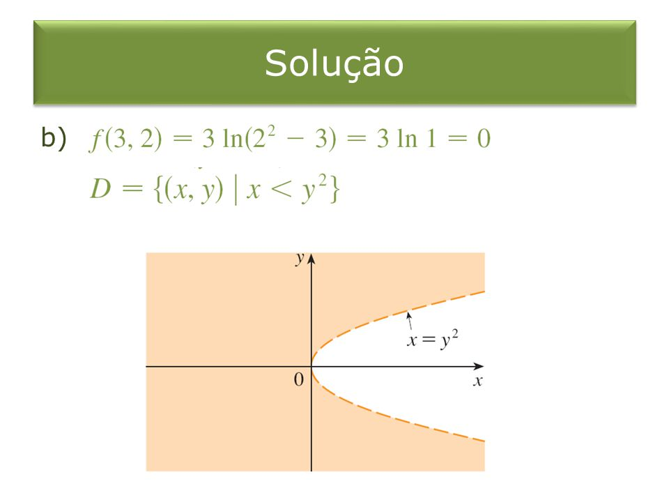 Exemplo 2 Determine o domínio e a imagem de