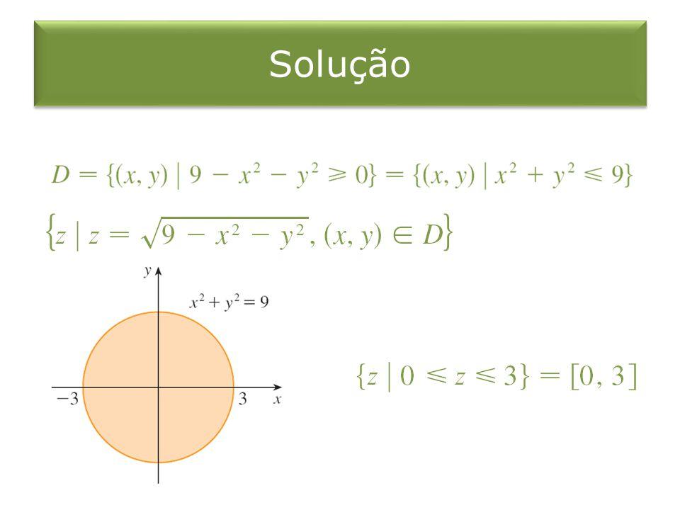 Superfície de nível São as superfícies com equação f(x,y,z) = k, onde k é uma constante.