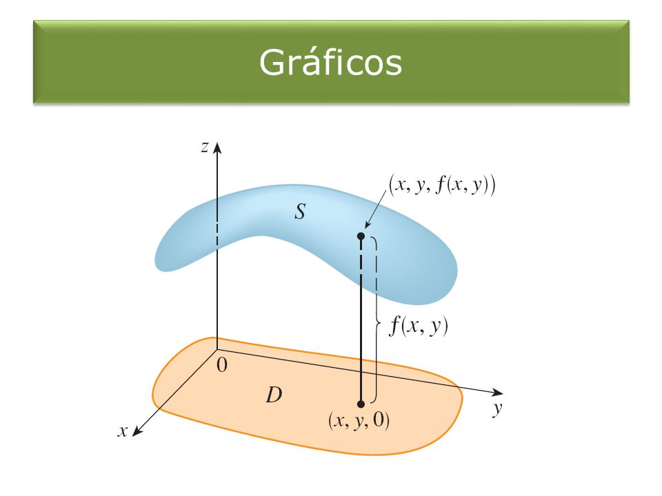 Gráficos