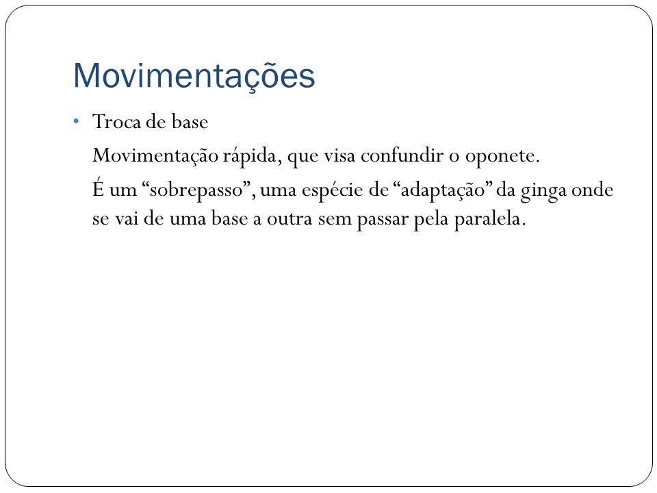 Movimentações Troca de base Movimentação rápida, que visa confundir o oponete. É um sobrepasso, uma espécie de adaptação da ginga onde se vai de uma b