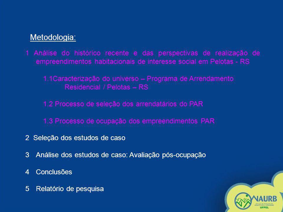 1 Análise do histórico recente e das perspectivas de realização de empreendimentos habitacionais de interesse social em Pelotas - RS 1.1Caracterização