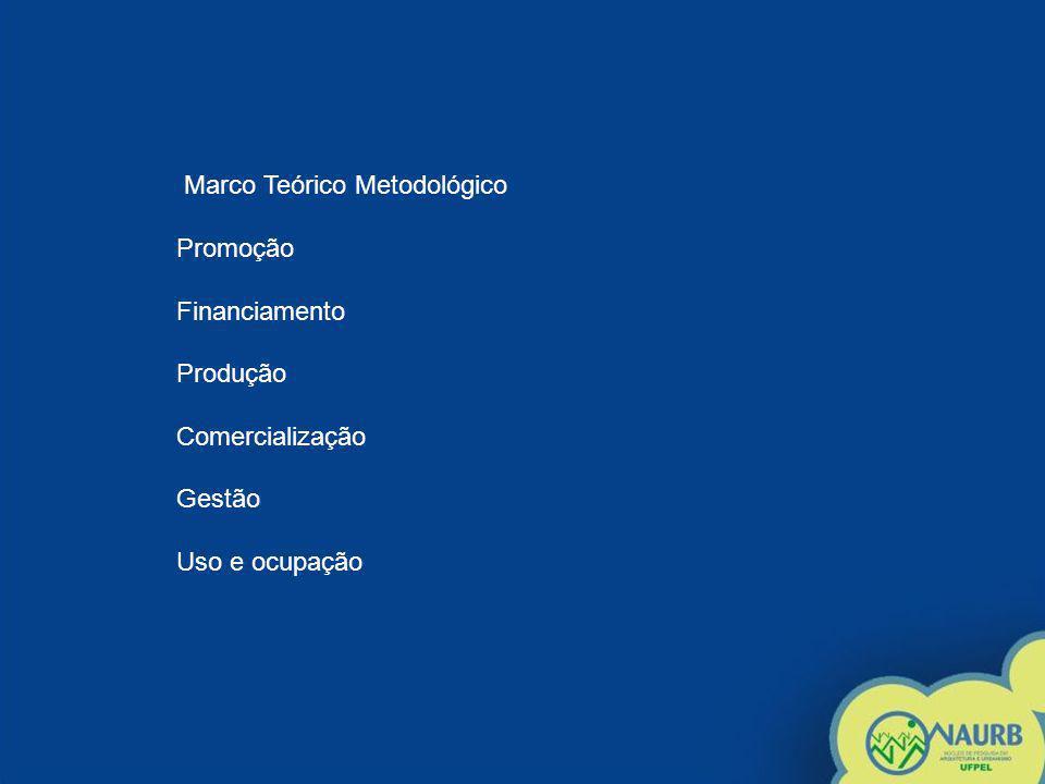 Marco Teórico Metodológico Promoção Financiamento Produção Comercialização Gestão Uso e ocupação