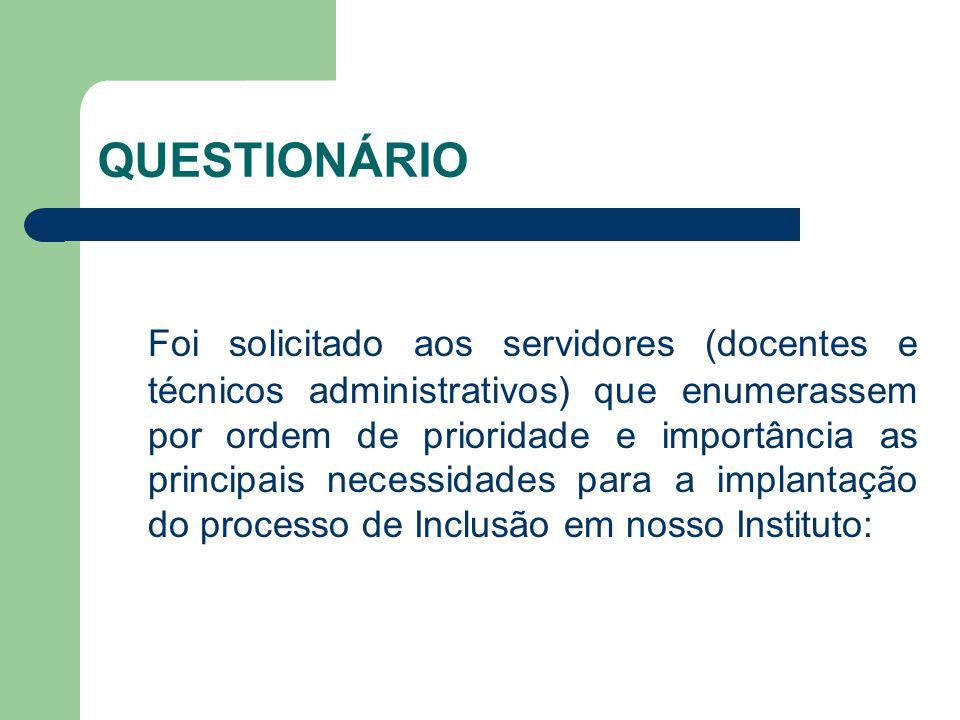 QUESTIONÁRIO Foi solicitado aos servidores (docentes e técnicos administrativos) que enumerassem por ordem de prioridade e importância as principais n