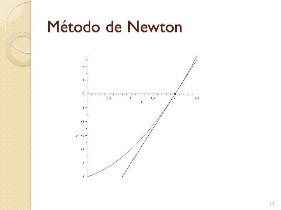 Método de Newton 10