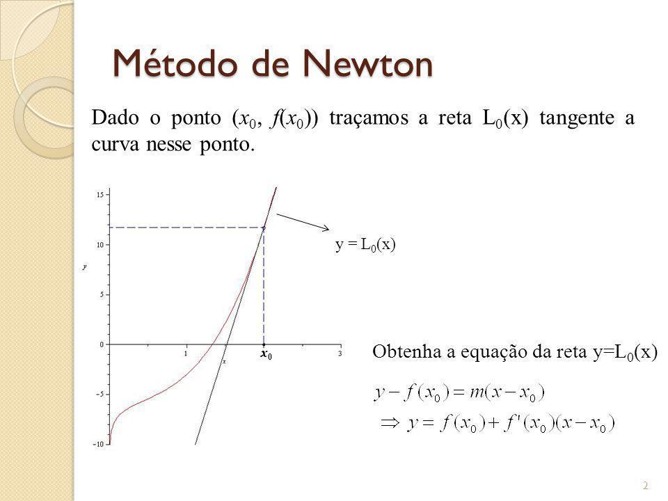 Método de Newton Dado o ponto (x 0, f(x 0 )) traçamos a reta L 0 (x) tangente a curva nesse ponto. x0x0 y = L 0 (x) Obtenha a equação da reta y=L 0 (x