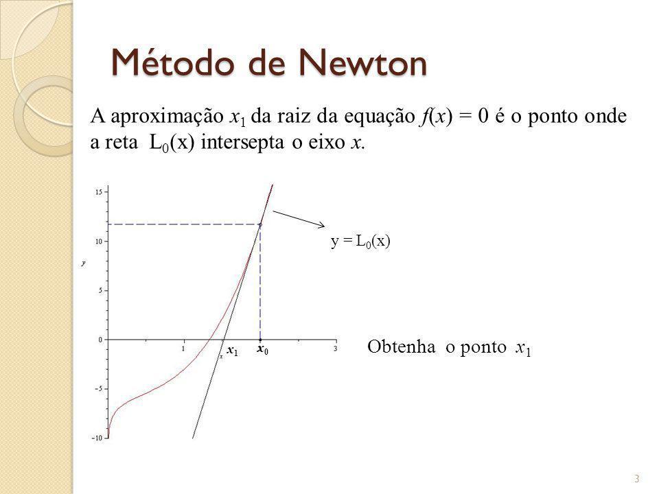 Método de Newton A aproximação x 1 da raiz da equação f(x) = 0 é o ponto onde a reta L 0 (x) intersepta o eixo x. x0x0 y = L 0 (x) Obtenha o ponto x 1