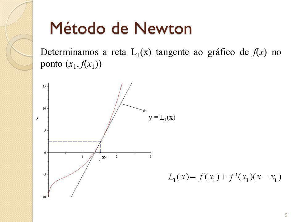 Determinamos a reta L 1 (x) tangente ao gráfico de f(x) no ponto (x 1, f(x 1 )) x1x1 y = L 1 (x) 5