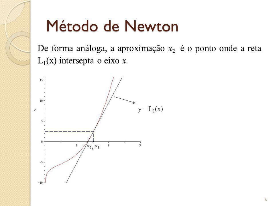 Método de Newton De forma análoga, a aproximação x 2 é o ponto onde a reta L 1 (x) intersepta o eixo x. x1x1 x2x2 y = L 1 (x) 6