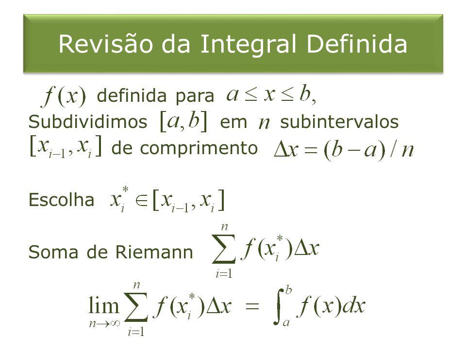 Revisão da Integral Definida definida para Subdividimos em subintervalos de comprimento Escolha Soma de Riemann