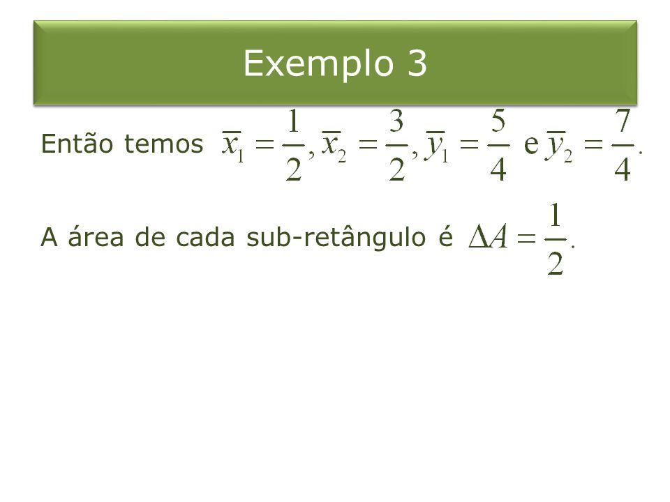 Exemplo 3 Então temos A área de cada sub-retângulo é