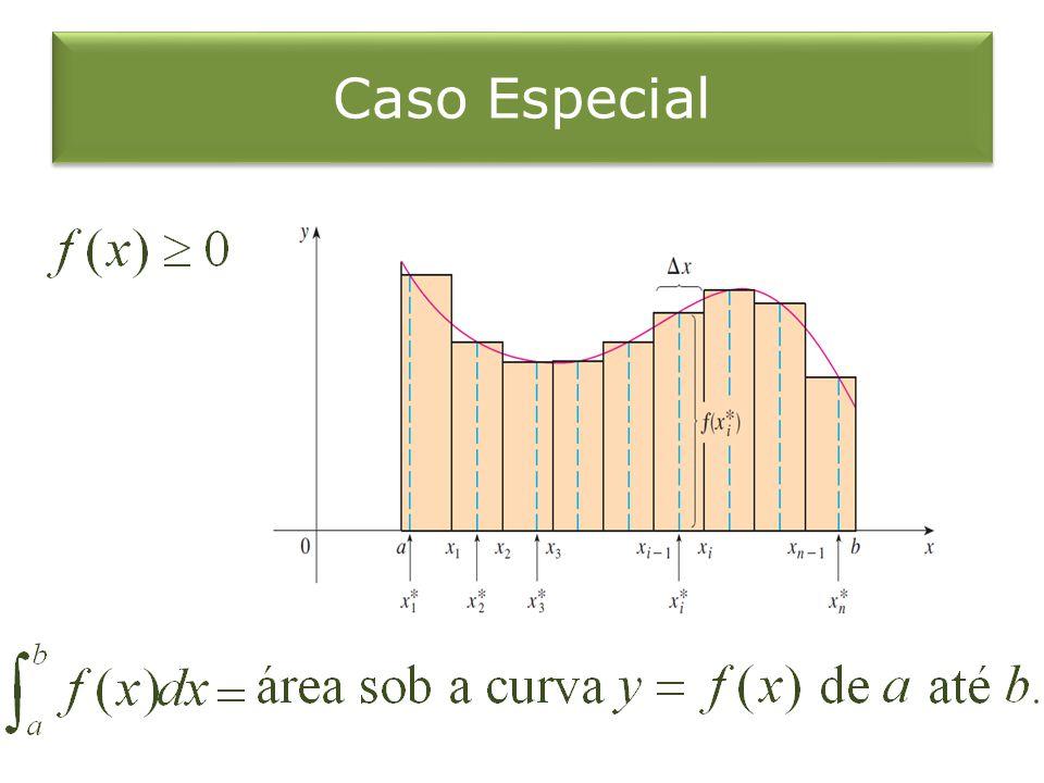 Valor Médio Se, a equação diz que a caixa com base e altura tem o mesmo volume que o sólido delimitado pelo gráfico de