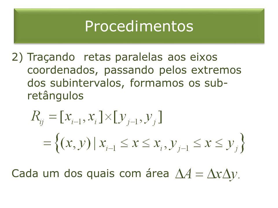 Procedimentos 2)Traçando retas paralelas aos eixos coordenados, passando pelos extremos dos subintervalos, formamos os sub- retângulos Cada um dos qua